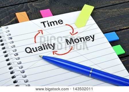 Time quality money scheme word on notepad and pen