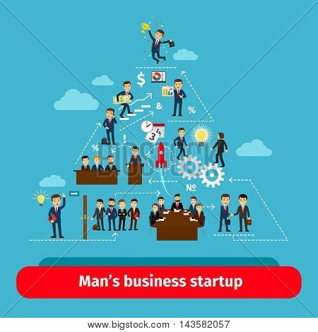 Startup organization structure. Business success model vector illustration