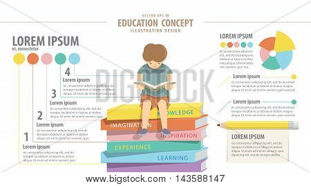 Education Infographic About Reading And Study. Boy Reading A Book On A Pile Of Books Vector.