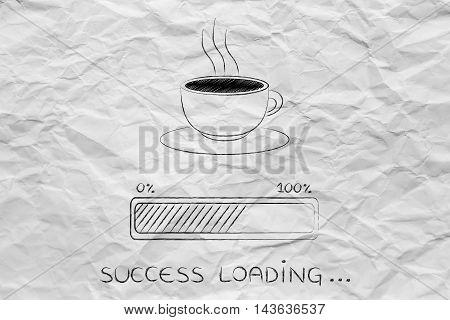 Coffee Cup & Progress Bar Loading Success