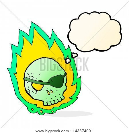 cartoon burning skull with thought bubble