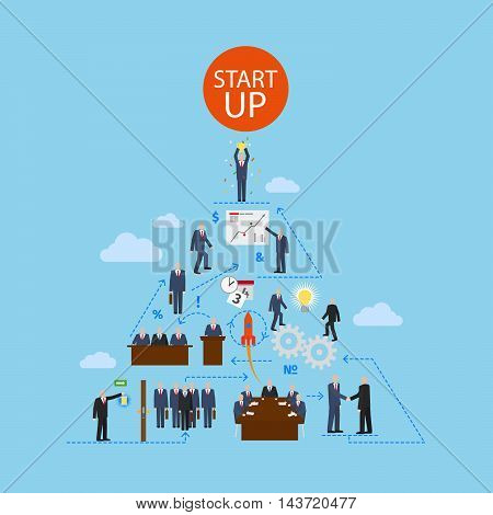 Business start up pyramid infographics template. Vector illustration