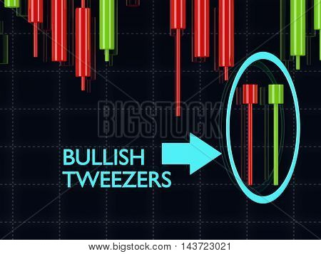 3D Rendering Of Forex Candlestick Bullish Tweezers Pattern Over Dark