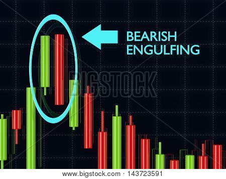 3D Rendering Of Forex Candlestick Bearish Engulfing Pattern Over Dark