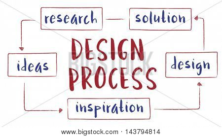 Business Creative Startup Process Concept