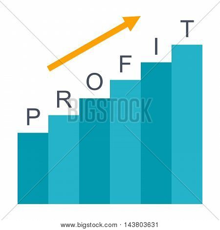 Profit concept with growth chart and arrow.