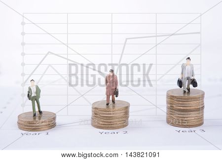 Business concept with miniature people workers on money coin piles and graph. business finance concept
