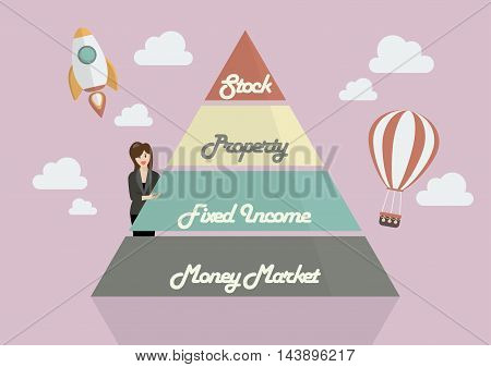 Business woman presenting the Pyramid chart of asset allocation. Flat Style Design