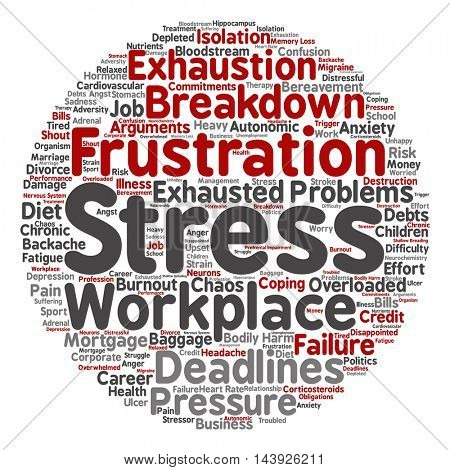 Concept conceptual mental stress at workplace or job abstract round word cloud isolated on background metaphor to health, work, depression, problem, exhaustion, breakdown, deadlines, risk, pressure