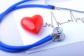 Medical Stethoscope And Red Heart With Cardiogram Isolated On White. Medical Healthcare Concep poster