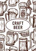 Vintage Engraving Style Craft Beer Menu Template. Retro Brewery Engraving. Craft Beer Local Brewery. poster