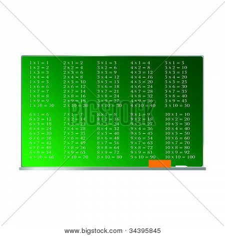 School Board Illustration With Multiplication Table