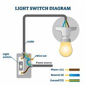 Light Switch Eu Diagram Vector Illustration. Labeled Europe Standards Scheme. Physics Graphic With C poster