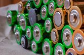 Old Used Batteries Are Stacked. Close-up Of Oxidized Rotten Aaa And Aa Size Batteries. Recycling Old poster