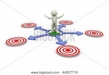 3D Man Confusion About Target