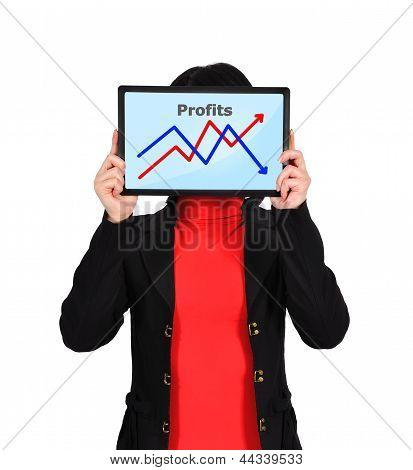 Gráfico na tela