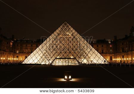 Museum du Louvre night view