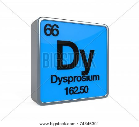Dysprosium Element Periodic Table