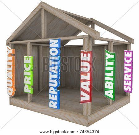 Quality, price, reputation, service, ability, price and value words in 3d letters on the wood frame of a house or home to illustrate a strong foundation of core competencies