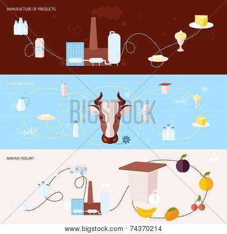 Milk flat banner