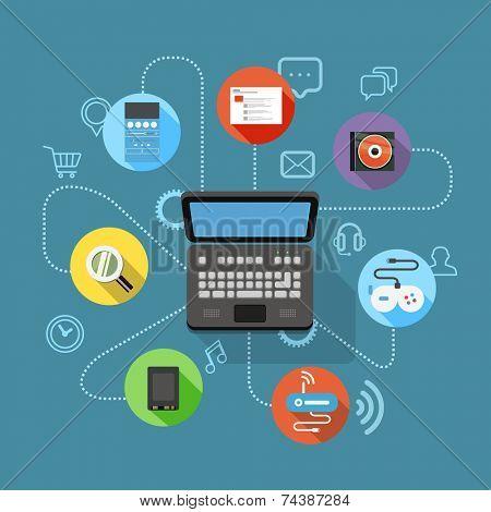 Different modern digital device scheme