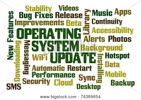 Operating System Update word cloud on white background