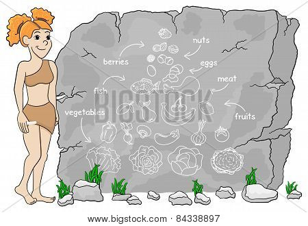 Cave Woman Explains Paleo Diet Using A Food Pyramid Drawn On Stone