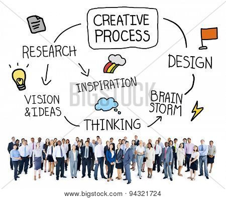 Creative Process Research Vision Thinking Concept