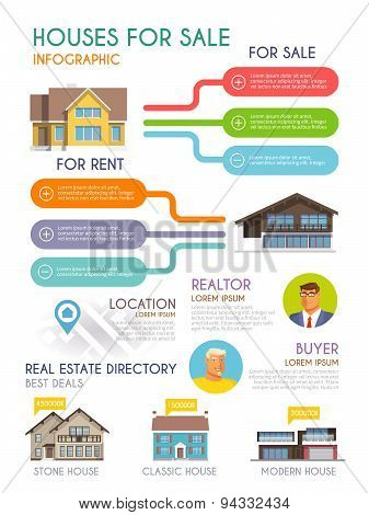House Sale Infographics