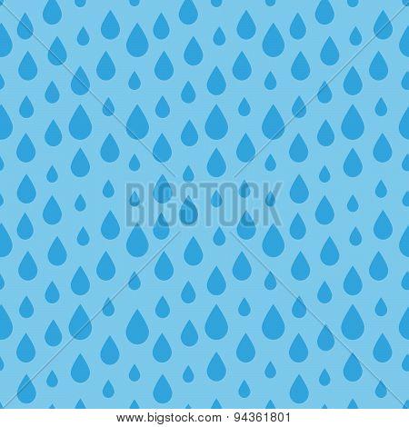 Water drop pattern