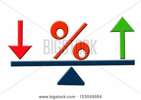 Red percent sign on the scales . The concept of changes in Bank interest rates .