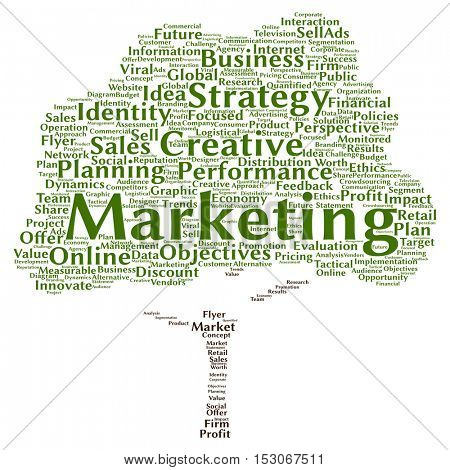 Concept or conceptual business marketing tree  word cloud isolated on background