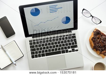 Open laptop with a diagram on it, glasses, mobile, office supplies, mug and a piece of pie on the plate. Business concept, lay flat