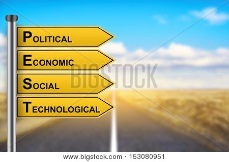 PEST analysis political economic social technological words on yellow road sign with blurred background