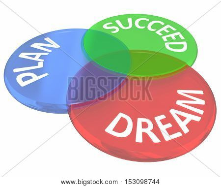 Dream Plan Succeed Advice How to Venn Diagram Circles 3d Illustration
