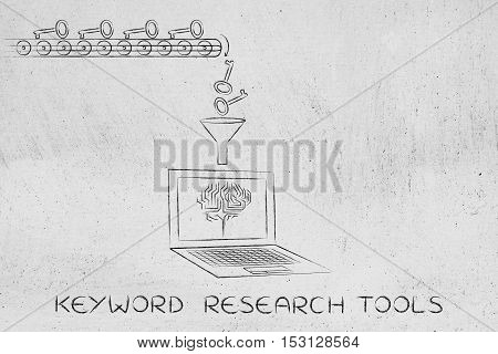 Electronic Brain & Key Factory, Keywords Suggesting Tools