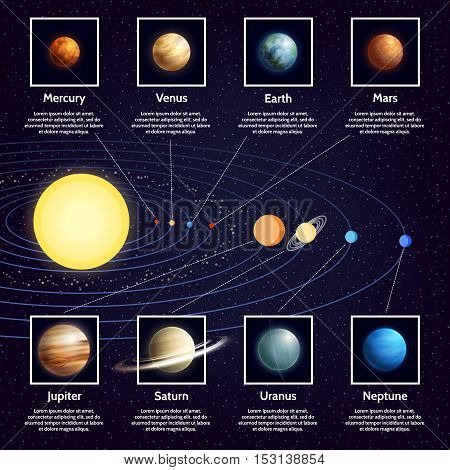 Solar system planets Infographic set with sun orbits and space cartoon vector illustration