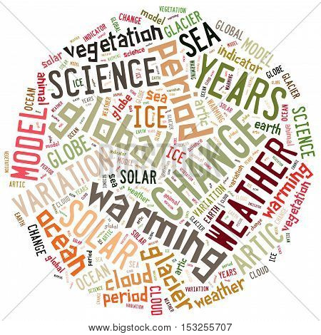 Word Cloud On Climate Change And Global Warming