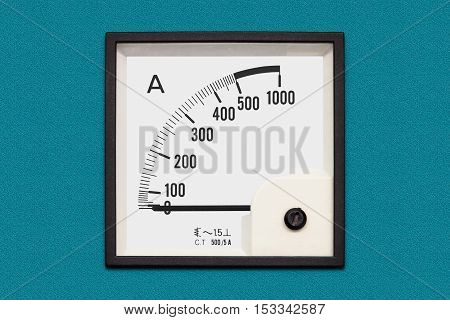 Analog Panel Ammeter