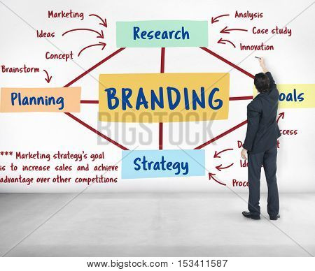 Branding Marketing Planning Strategy Concept