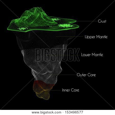 3d Illustration of Earth structure isolated on black. Crust, upper mantle, lower mantle, outer core and inner core. Earth cutaway. Layered Earth.