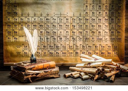 Old Books And Scrolls In Chemical Research