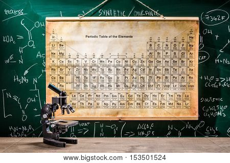 Microscope, Blackboard With Chemical Formulas And Table Of Elements