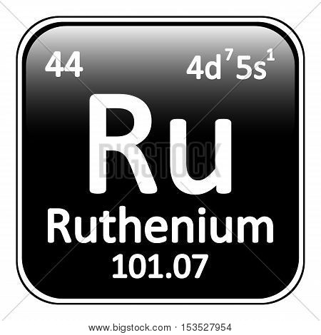 Periodic table element ruthenium icon on white background. Vector illustration.