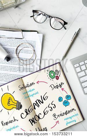 Creative Process Evaluation Ideas Imagination Concept