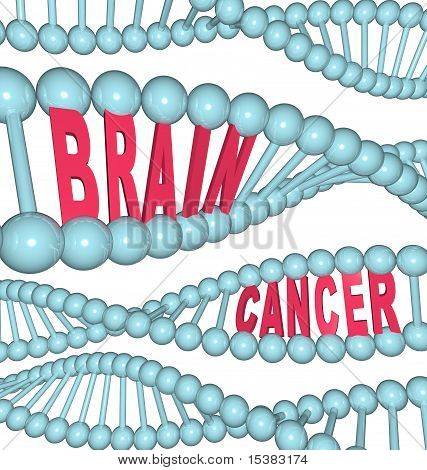 Brain Cancer Words In Dna Strand