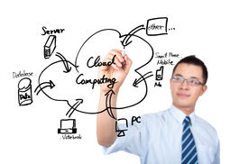 stock photo of computer technology  - young businessman drawing a cloud computing Application diagram - JPG
