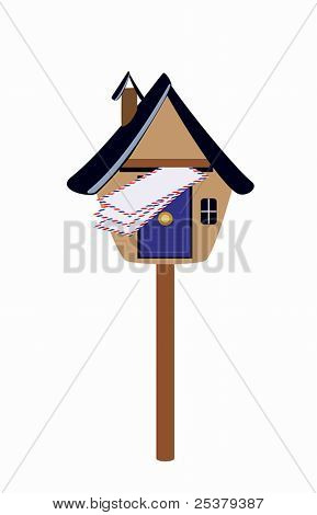 Mailbox on post
