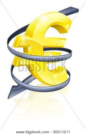 Caída del Euro