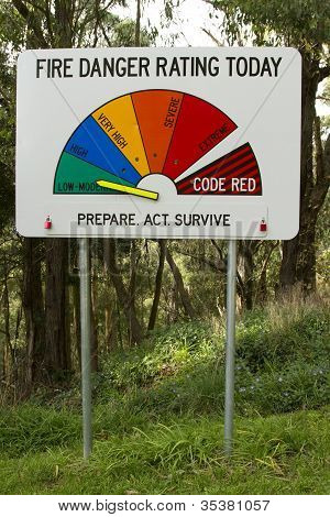 Australian Fire Danger Warning Sign